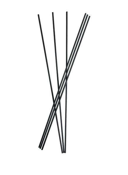 ETRO FRAGRANCES DIFFUSOR STICK SET (Bild 1)